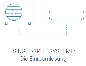 Single split systeme
